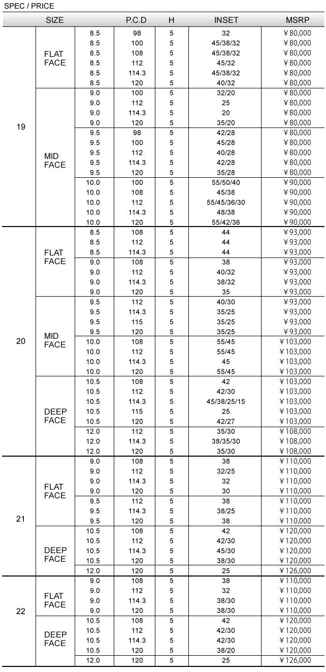 ffs2_r12_c2